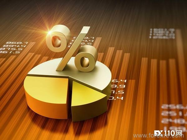 资金管理决定交易成败!9位交易大师的资金管理策略公布