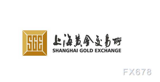 上海黄金交易所第11期行情周报:铂金交易量暴涨五成!