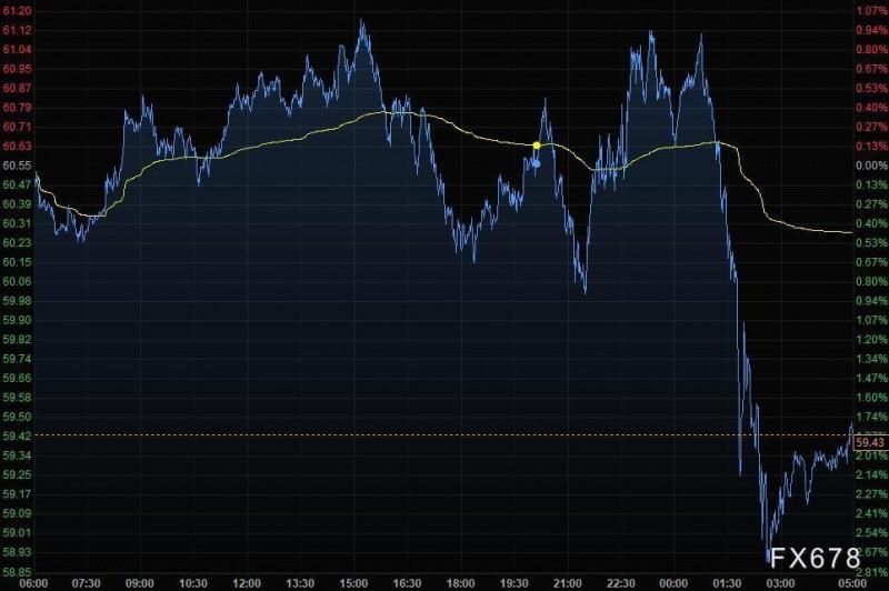 4月1日财经早餐:美元下滑,黄金创数十年最差开局,油价大跌2%