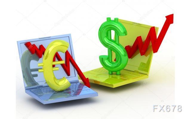 美元汇价一季度反弹3.6%,专家警告美股后市或因此承压