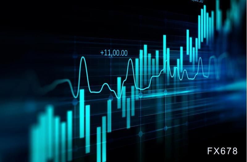 收藏了!2021年第二季度市场五大趋势!