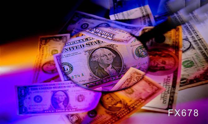 美元回落商品货币获利,非农当前警惕强势反扑