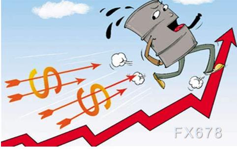 一季度全球市场回顾:油价涨势如虹,金价黯然失色