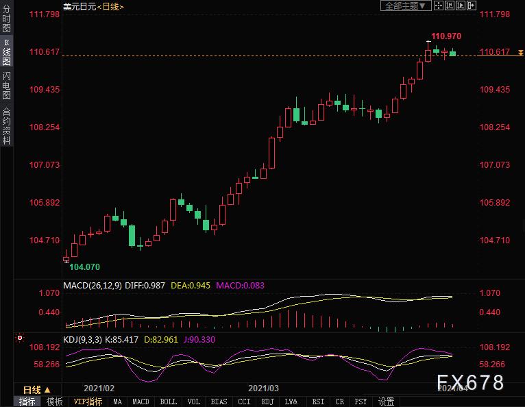 纽市盘前:英镑升创两周新高!欧洲前景堪忧,美油大跌3%