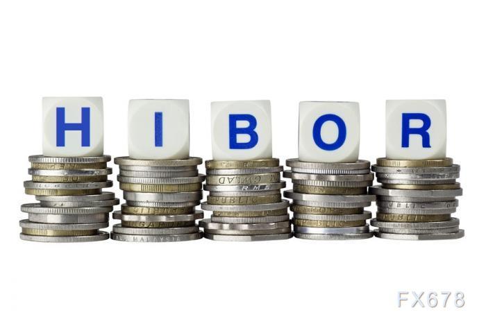 4月8日香港银行间同业拆借利率港币HIBOR
