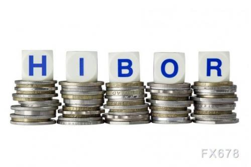 4月8日香港银行同业人民币HIBOR(晚间更新)