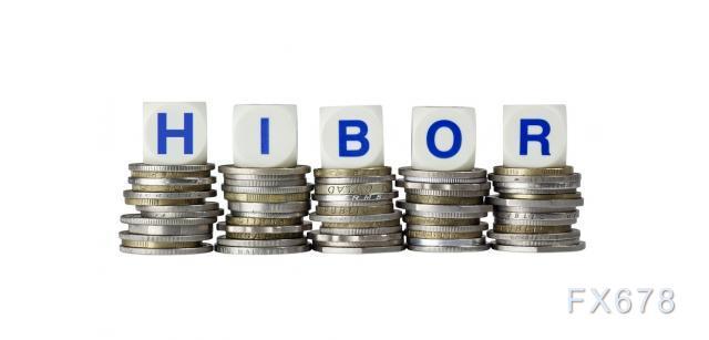 4月13日香港银行同业人民币拆息HIBOR(早间公布)