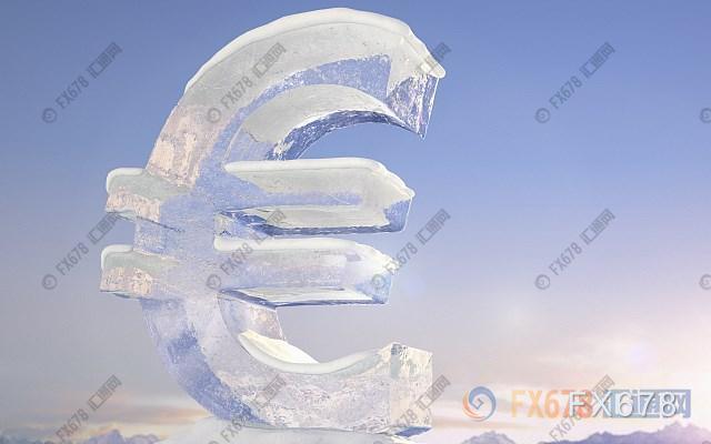欧元兑美元技术分析:汇率或将上探1.2011
