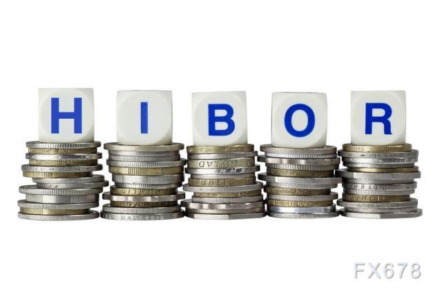 4月15日香港银行间同业拆借利率港币HIBOR