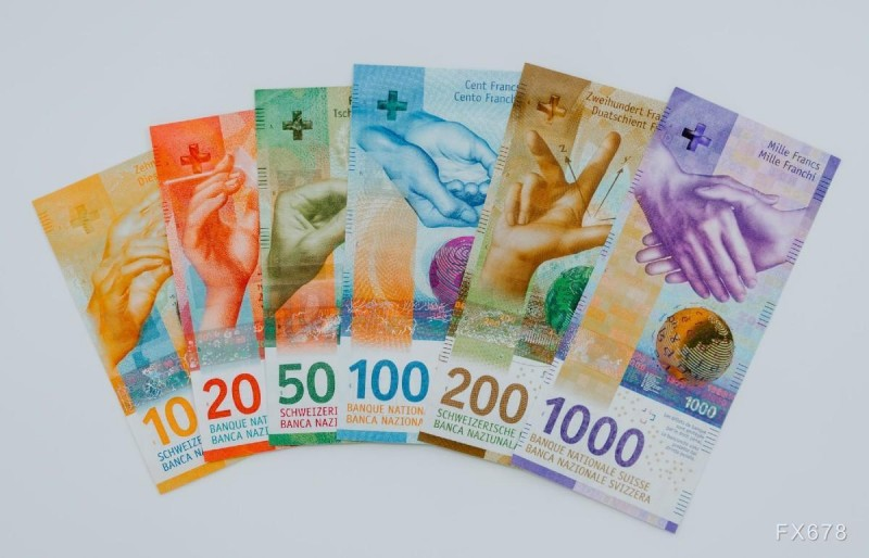 美元对瑞郎走势分析:0.92对多头至关重要