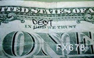 国际金价徘徊在七周半高位下方,美联储一论调获共鸣
