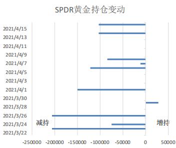 贵金属周度分析(4月19-23日当周):经济较强劲 金银或震荡偏多