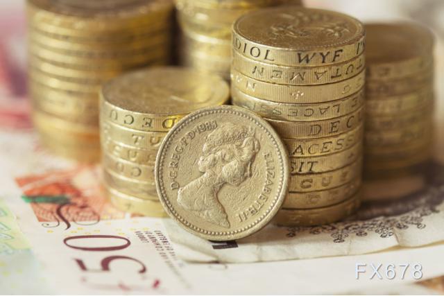 美元回升,英镑多头等待这一数据扭转战局