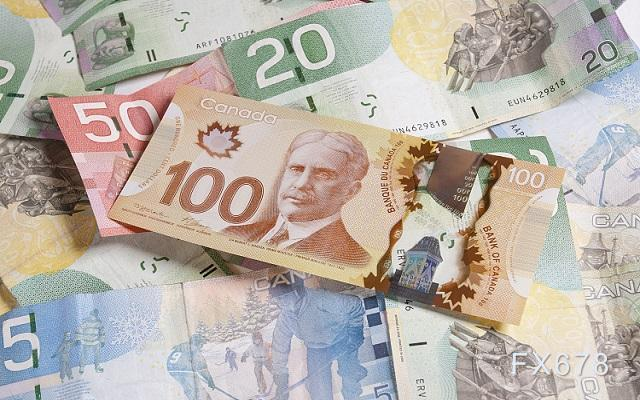 美元兑加元走势分析:多头扳回跌幅后,料难再有大作为