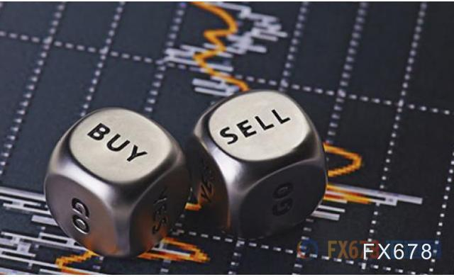 4月21日外汇交易提醒:美元止跌反弹,商品货币下跌,关注加银利率决议