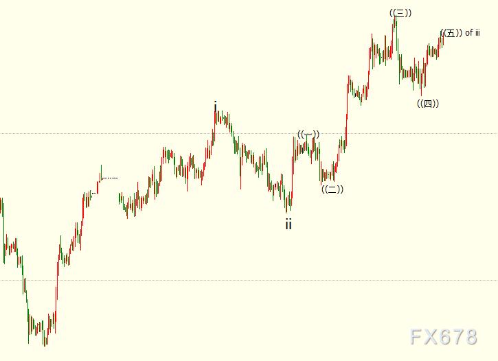 国际金价料重回千八上方,并升向1807美元