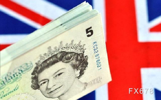 英镑兑美元走势分析:数据强劲但多头疲软