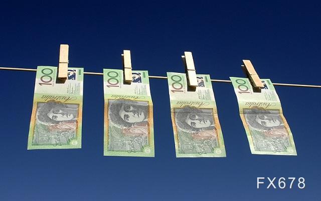 澳元兑美元走势分析:大宗商品支撑多头走强