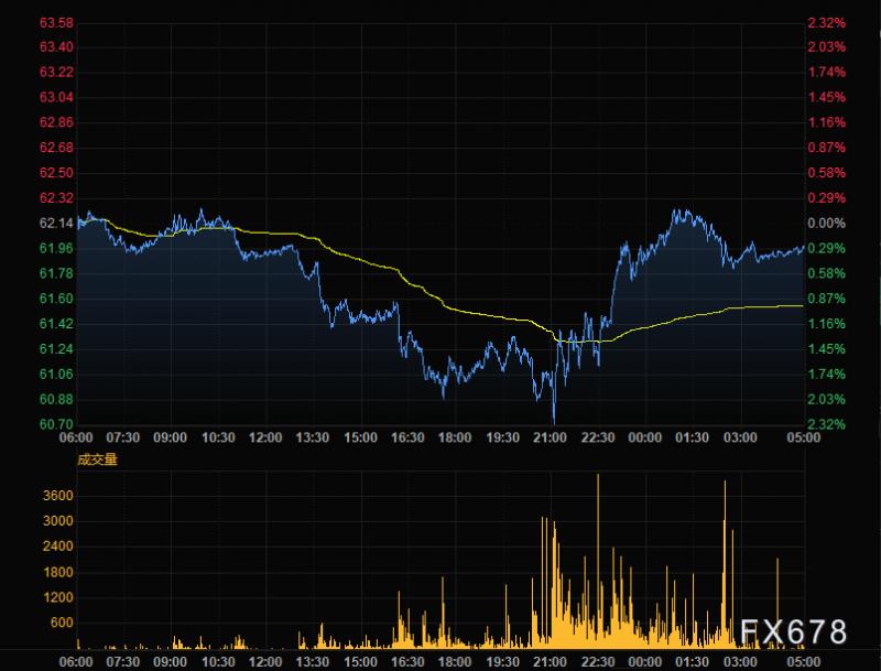 4月27日财经早餐:黄金外汇市场等待美联储决议,原油市场静候OPEC+部长会晤