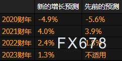 日本央行按兵不动,但上调经济增长预期