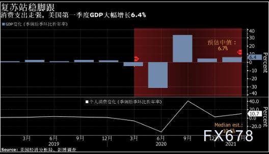 """原油交易提醒:""""五一""""黄金周来袭,夏季需求恢复预期助力油价涨势"""
