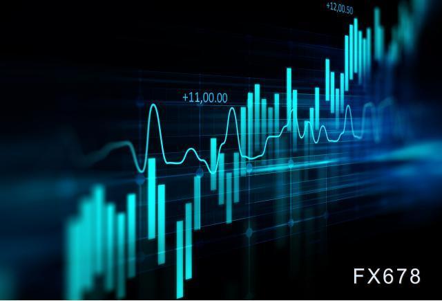 恐慌指数VIX或将爆发走高,美股牛市前景危机四伏