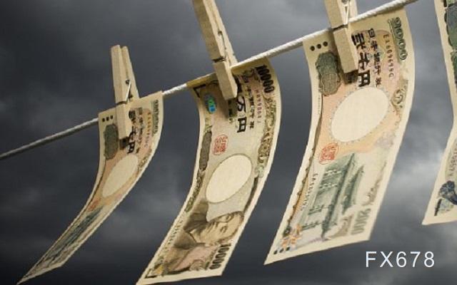 美元兑日元窄幅震荡,技术面利好多头