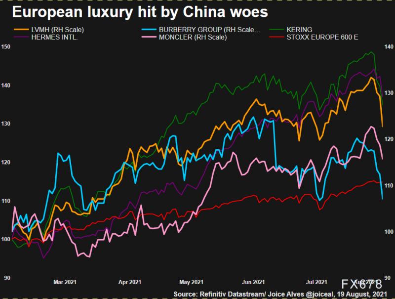 调查:欧洲股市年底前料将在纪录高位附近整理,关注德国大选