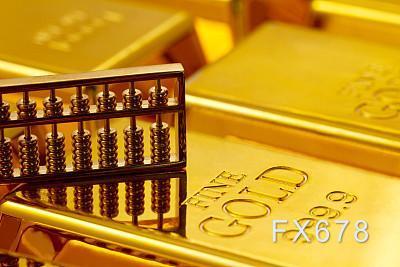 黄金交易提醒:金价站稳200日均线,日内关注美国消费者信心指数