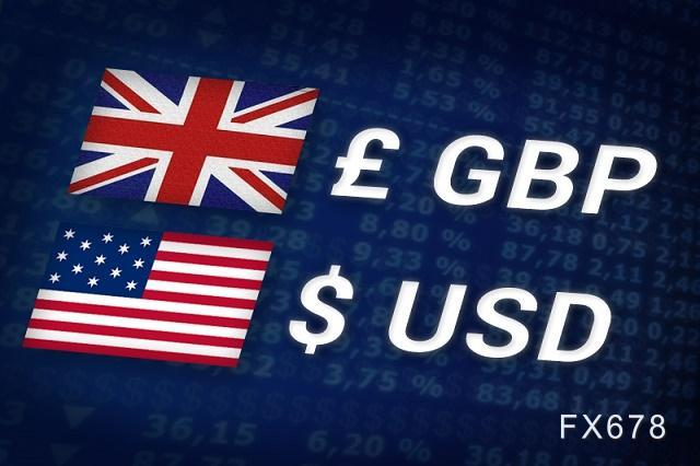 英银撑腰英镑多头持坚,但后市恐有新的压力