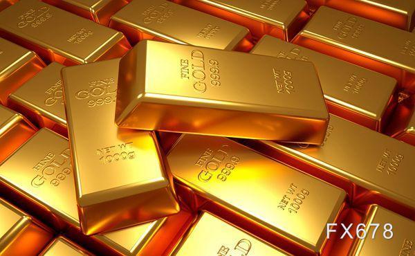 黄金交易提醒:美债收益率走强金价两连跌,加息预期不断升温