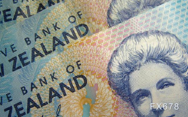 纽元兑美元升至逾四个月高位,新西兰联储料进一步加息